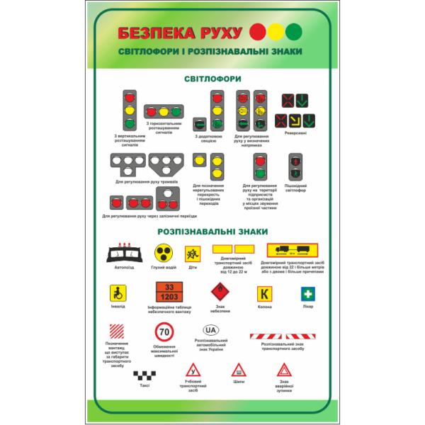 Стенд Безпека руху, світлофори і розпізнавалні знаки (90003)