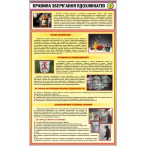 Стенд Правила зберігання ядохімікатів (92009)