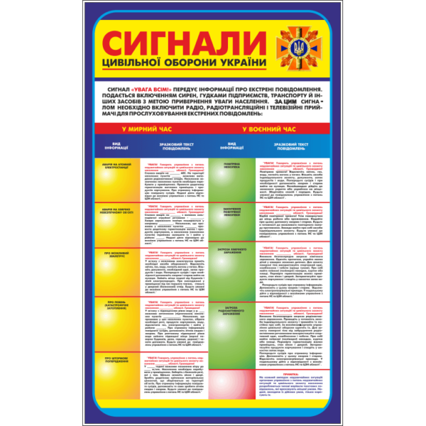 Стенд Сигнали цивільної оборони України (92011)