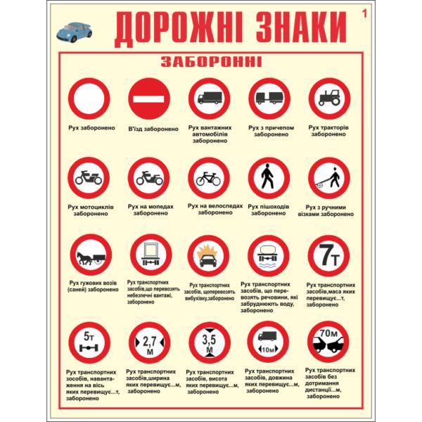 Стенд Дорожні знаки, заборонні (93007)