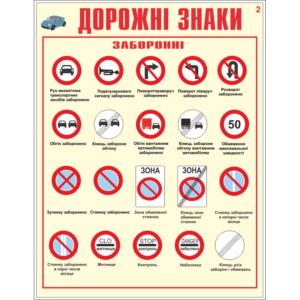 Стенд Дорожні знаки, заборонні (93008)