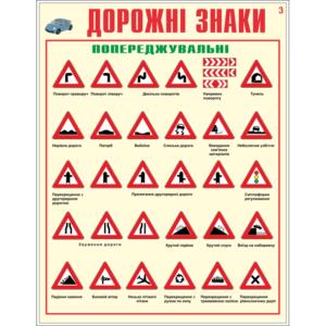 Стенд Дорожні знаки, Попереджувальні (93009)