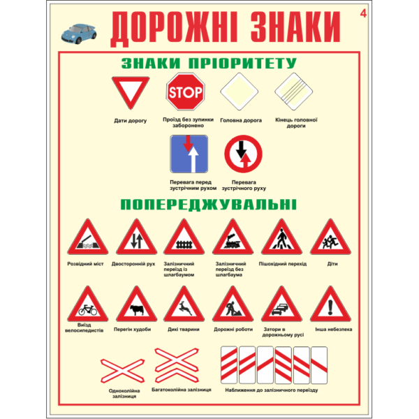 Стенд Дорожні знаки, знаки пріоритету, попереджувальні (93010)