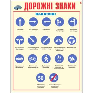 Стенд Дорожні знаки, наказові (93011)
