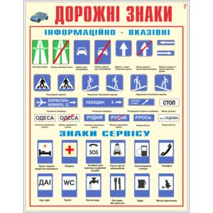 Стенд Дорожні знаки, інформаційно-вказівні (93013)