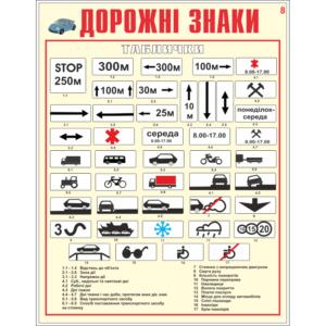 Стенд Дорожні знаки, таблички (93014)
