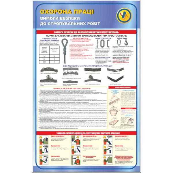Стенд Вимоги безпеки до стропувальних робіт (95001)