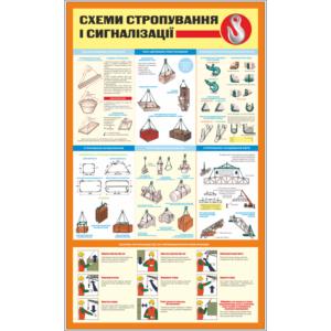 Стенд Схеми стропування і сигналізації (95005)