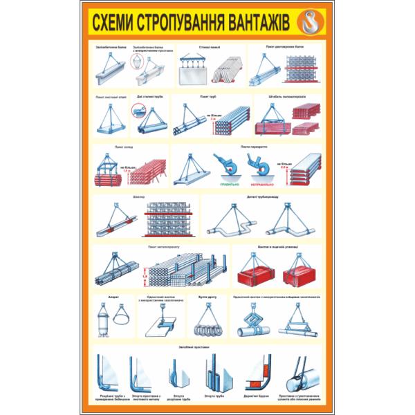 Стенд Схеми стропування вантажів (95006)
