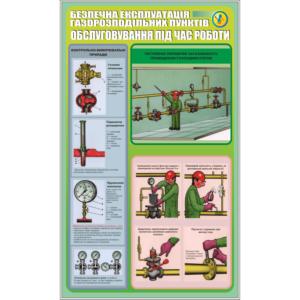 Стенд Безпечна експлуатація газорозподільних пунктів (95014)