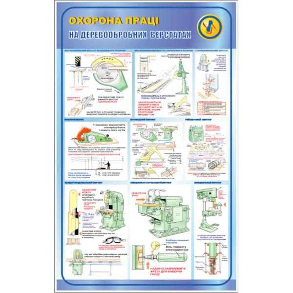 Стенд Охорона праці на деревообробних верстатах (95020)
