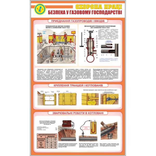 Стенд Безпека у газовому господарстві (95024)