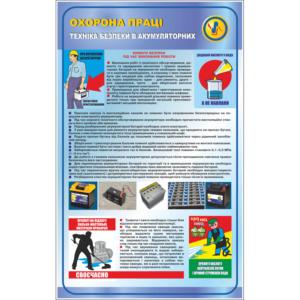 Стенд Охорона праці, техніка безпеки в акамуляторних (95028)