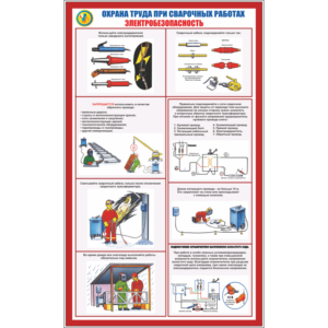 Стенд Охрана труда при сварочных работах, электробезопасность (95030)