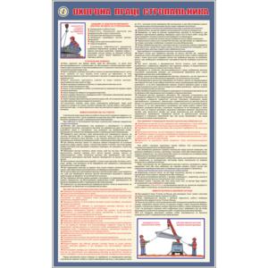 Стенд Охорона праці стропальника (95042)