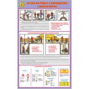 Стенд Безпека робіт у колодязях і колекторах (95044)
