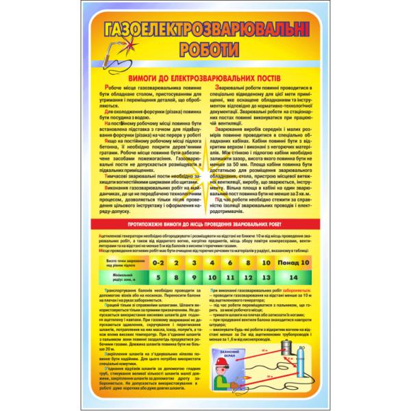 Стенд газоелектрозварювальні роботи (95045)
