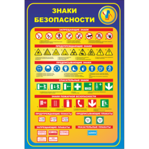Стенд Знаки безопасности (95055)