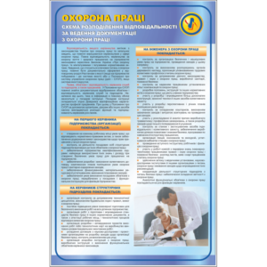 Стенд Схема розподілення відповідальності за ведення документації з охорони праці (95063)