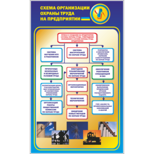 Стенд Схема организации охраны труда на предприятии (95067)