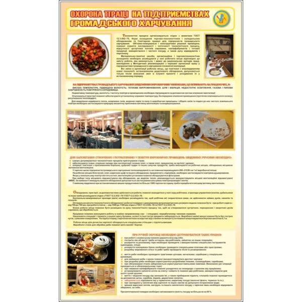 Стенд Охорона праці на підприємствах громадьского харчування (95074)