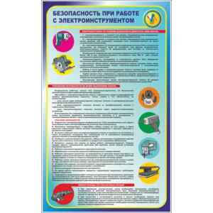 Стенд Безопасность при работе с электроинструментом (95077)