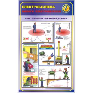 Стенд Вимоги електробезпеки (95085)