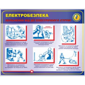 Стенд Звільнення від дії електричного струму (95088)