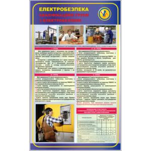Стенд Кваліфікаційні групи з електробезпеки (95089)
