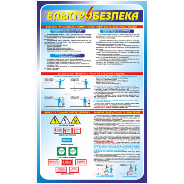 Стенд Електробезпека (95093)