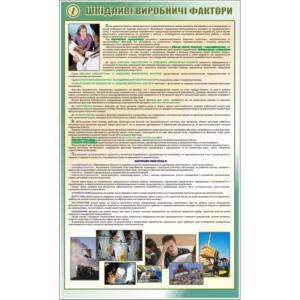 Стенд Шкідливі виробничі фактори (95097)