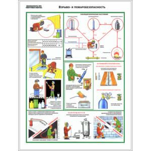 Стенд Взрыво- и пожаробезопасность (96000)