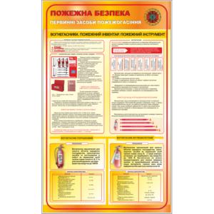 Стенд Первинні засоби пожежегасіння (96098)