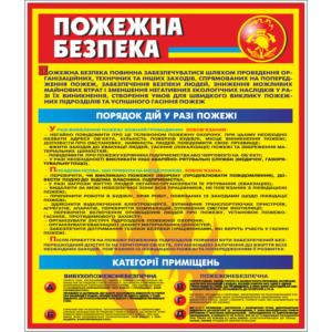 Стенд Пожежна безпека (96005.1)