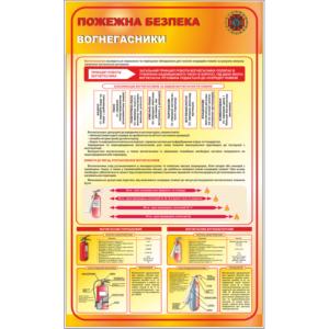 Стенд Пожежна безпека, вогнегасники (96008)