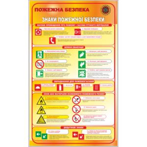 Стенд Пожежна безпека, знаки пожежної безпеки (96010)