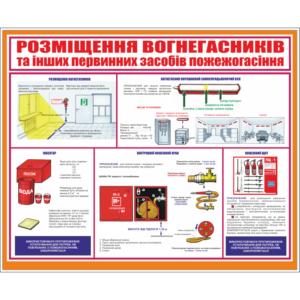 Стенд Розміщення вогнегасників та інших первинних засобів пожежогасіння (96011)